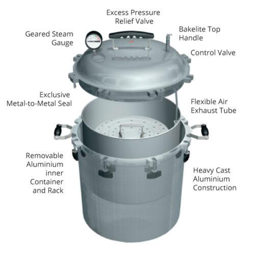 Wisconsin Pressure Steam Sterilisers - Non-Electric Steriliser