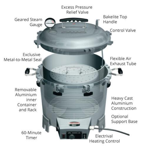 Wisconsin Pressure Steam Sterilisers - Electric Steriliser