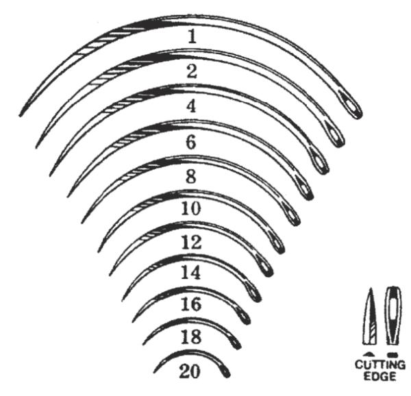 Curved 3/8 circle cutting